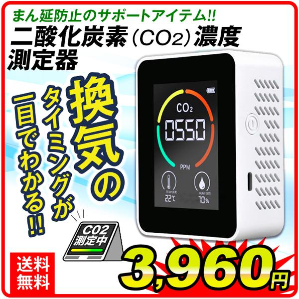 CO2チェッカー