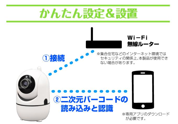 室内用防犯カメラ・設置設定簡単