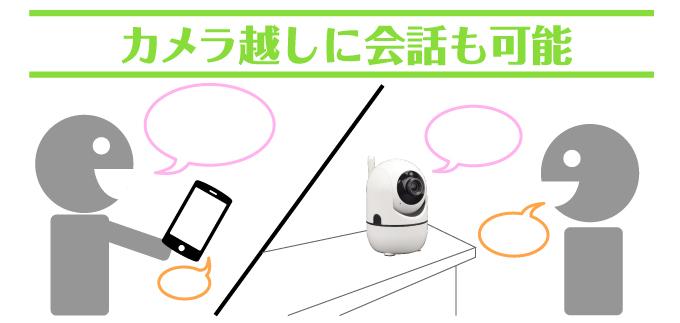 室内用防犯カメラ・会話