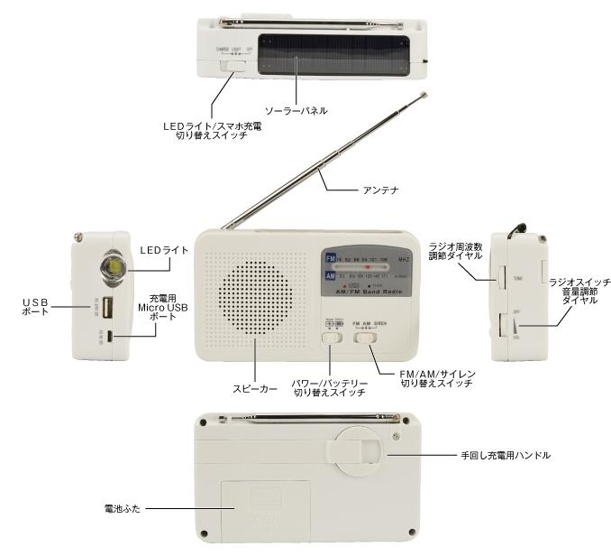 ポータブル防災ラジオ・各部名称