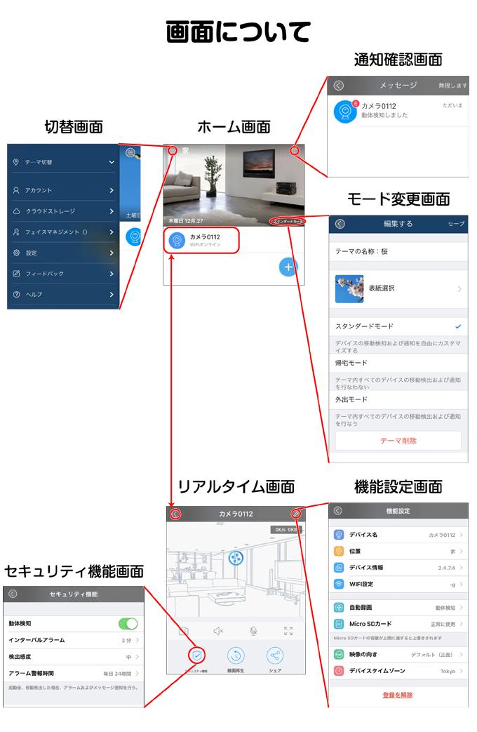 ソーラー式ワイヤレスカメラアプリ説明