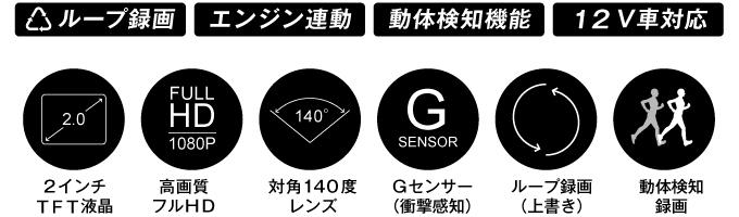 簡単ドライブレコーダー