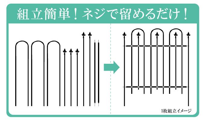 鉄製連結自在フェンス